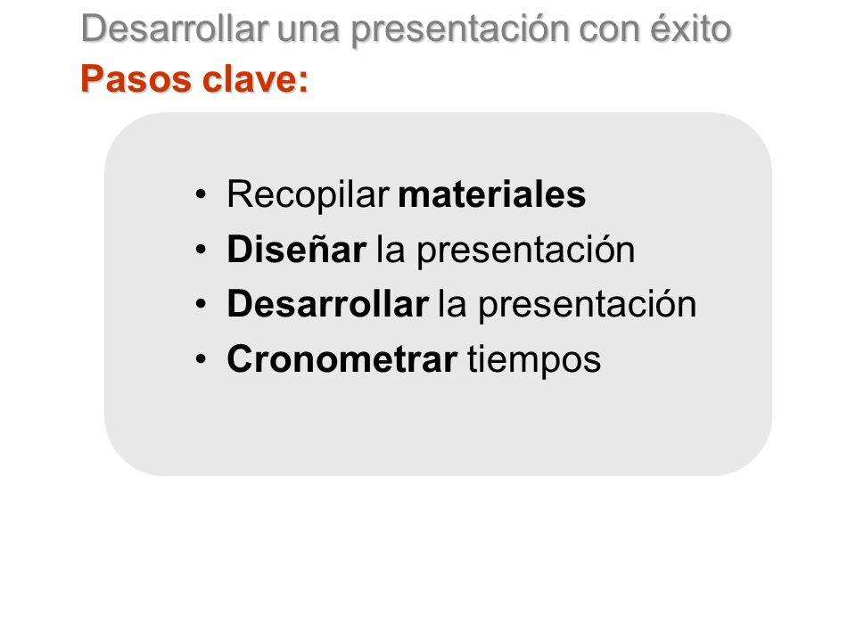Desarrollar una presentación con éxito Pasos clave: Recopilar materiales Diseñar la presentación Desarrollar la presentación Cronometrar tiempos