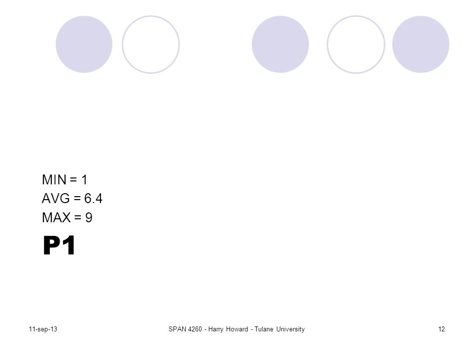 P1 MIN = 1 AVG = 6.4 MAX = 9 11-sep-13SPAN 4260 - Harry Howard - Tulane University12