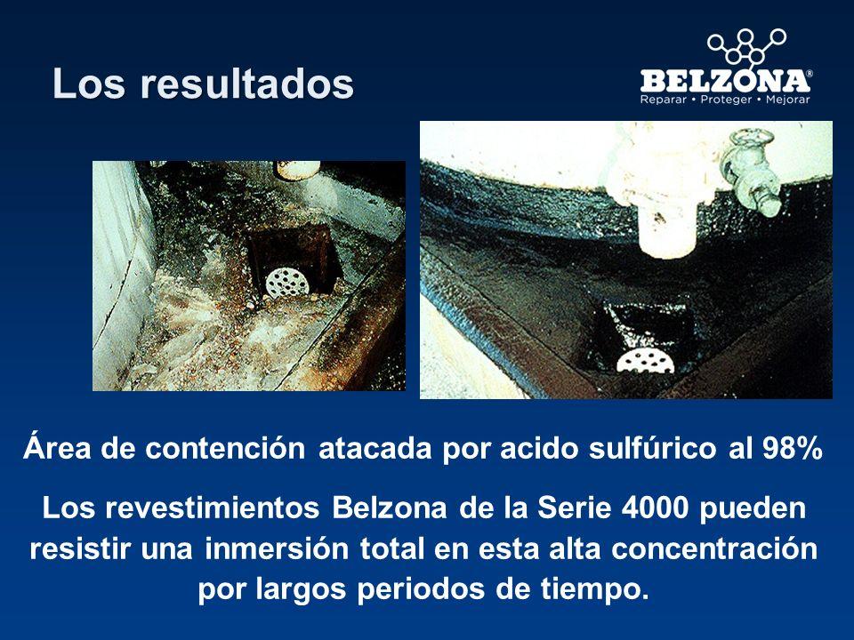 Los resultados Área de contención atacada por acido sulfúrico al 98% Los revestimientos Belzona de la Serie 4000 pueden resistir una inmersión total e