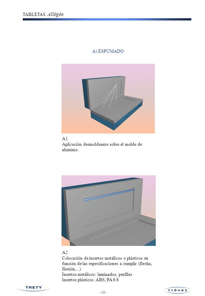TABLETAS Allégée A) ESPUMADO A3 Colocación de la fibra de vidrio ( 225gr /m2 o 450 gr/m2) para darle mayor conformidad a la espuma de PU A4 Inyección a molde abierto de la espuma PU Allégée - 17 -