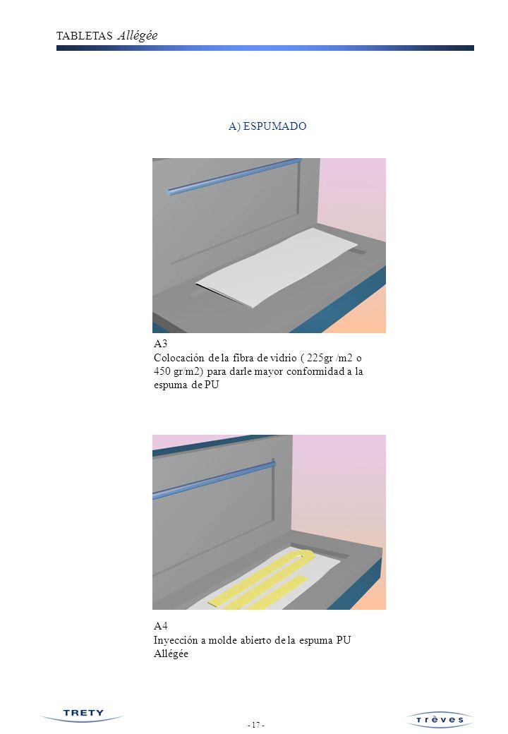 TABLETAS Allégée A) ESPUMADO A5 Tiempo de polimerización de la espuma de PU Allégée A6 Evacuación de la pieza (Obtenemos pan de espuma) - 18 -