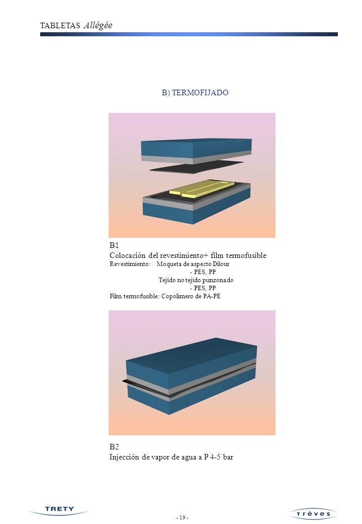 TABLETAS Allégée C) CORTE C1 Colocación tableta no troquelada sobre molde de acero en frio C2 Corte mecánico con prensa mecánica - 20 -