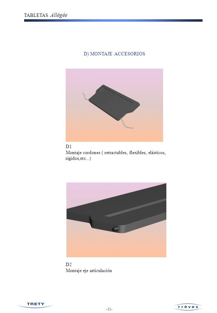 TABLETAS Allégée D) MONTAJE ACCESORIOS D3 Montaje accesorios( rejillas aireadoras, porta- altavoces, etc...) D4 Embalaje - 22 -