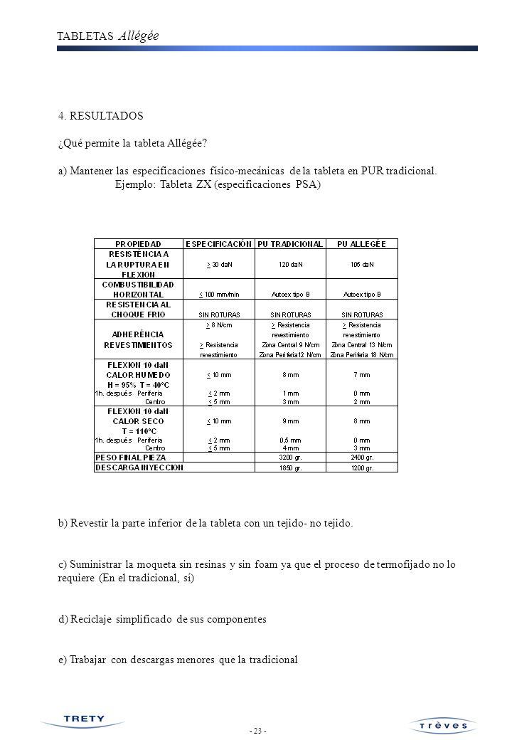 TABLETAS Allégée 4.
