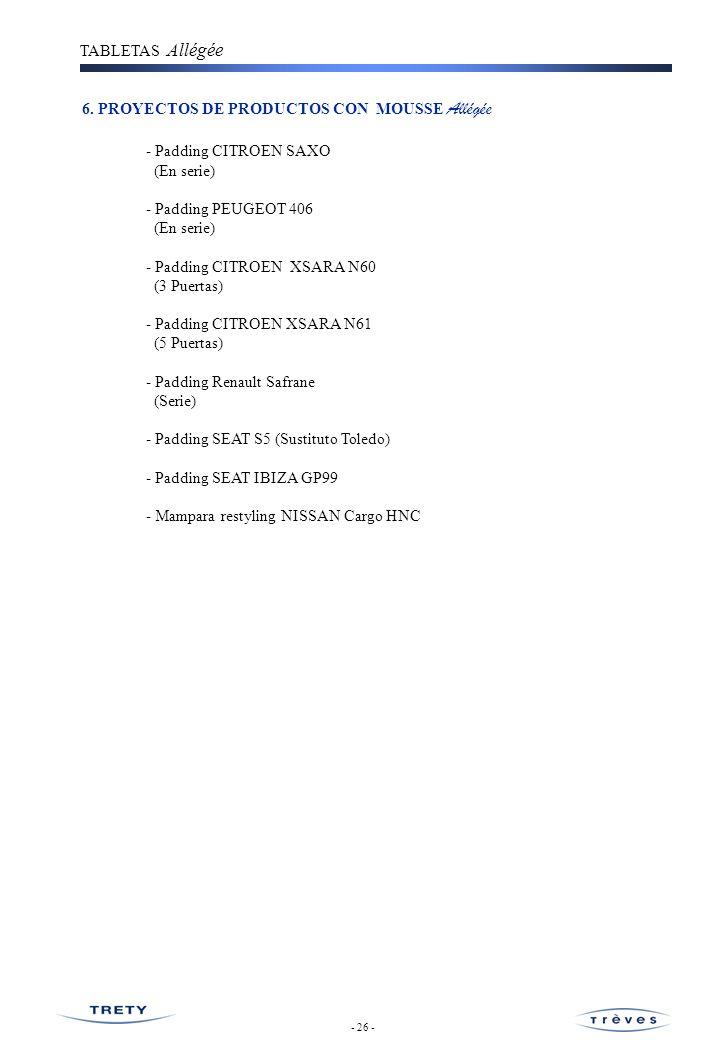 TABLETAS Allégée 6. PROYECTOS DE PRODUCTOS CON MOUSSE Allégée - Padding CITROEN SAXO (En serie) - Padding PEUGEOT 406 (En serie) - Padding CITROEN XSA