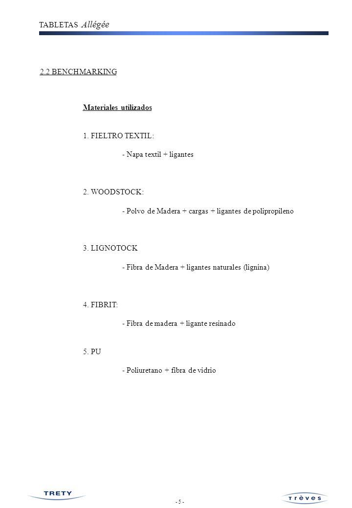TABLETAS Allégée 1.