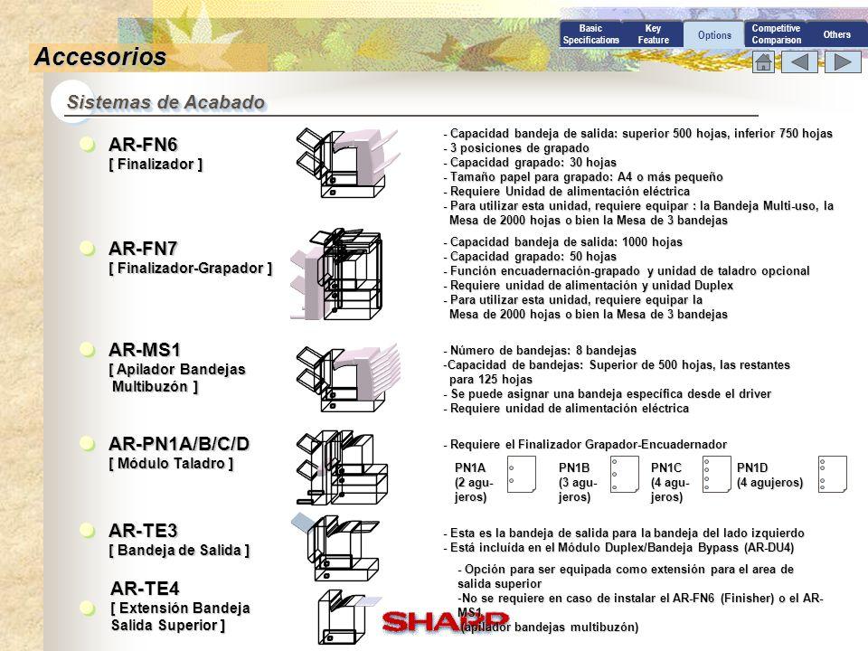 Options Accesorios Suministro de Papel AR-MU1 [ Bandeja Multi-uso ] - 500 hojas x 1 bandeja -Bandeja de papel general situada bajo la máquina base - Pueden utilizarse papeles como tarjetas postales, sobres y transparencias y transparencias AR-D13 [ Mesa/Bandeja Multi-uso y Bandeja de 2000 hojas ] y Bandeja de 2000 hojas ] - 1 bandeja de 500 hojas (bandeja multiuso) + 2000 hojas - Requiere Unidad de alimentación eléctrica AR-D14 [ Mesa/bandeja de 3x500 hojas ] 3x500 hojas ] - 1 bandeja x 500 hojas (Bandeja Multi-uso) + Bandeja 2000 hojas - Requiere Unidad de alimentación eléctrica AR-DU3 [ Módulo Duplex ] -La bandeja de salida de papel para el lado izquierdo no está incluída - Para utilizar esta unidad, requiere equipar : la Bandeja Multi-uso, la Mesa de 2000 hojas o bien la Mesa de 3 bandejas Mesa de 2000 hojas o bien la Mesa de 3 bandejas AR-DU4 [ Módulo Duplex/ Bandeja Bypass ] Bandeja Bypass ] - Incluye la bandeja de salida para el lado izquierdo - Para utilizar esta unidad, requiere equipar : la Bandeja Multi-uso, la Mesa de 2000 hojas o bien la Mesa de 3 bandejas Mesa de 2000 hojas o bien la Mesa de 3 bandejas Competitive Comparison Others Basic Specifications Key Feature