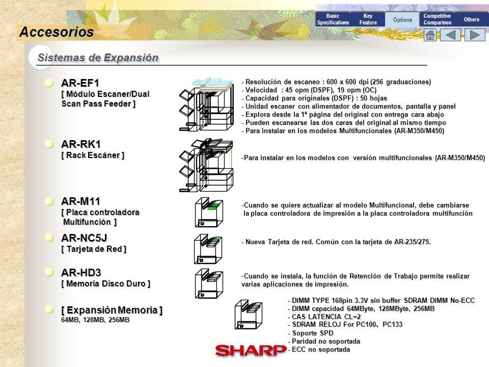 Options Sistemas de Acabado AR-FN6 [ Finalizador ] - Capacidad bandeja de salida: superior 500 hojas, inferior 750 hojas - 3 posiciones de grapado - Capacidad grapado: 30 hojas - Tamaño papel para grapado: A4 o más pequeño - Requiere Unidad de alimentación eléctrica - Para utilizar esta unidad, requiere equipar : la Bandeja Multi-uso, la Mesa de 2000 hojas o bien la Mesa de 3 bandejas Mesa de 2000 hojas o bien la Mesa de 3 bandejas AR-FN7 [ Finalizador-Grapador ] - Capacidad bandeja de salida: 1000 hojas - Capacidad grapado: 50 hojas - Función encuadernación-grapado y unidad de taladro opcional - Requiere unidad de alimentación y unidad Duplex - Para utilizar esta unidad, requiere equipar la Mesa de 2000 hojas o bien la Mesa de 3 bandejas Mesa de 2000 hojas o bien la Mesa de 3 bandejas AR-MS1 [ Apilador Bandejas Multibuzón ] Multibuzón ] - Número de bandejas: 8 bandejas -Capacidad de bandejas: Superior de 500 hojas, las restantes para 125 hojas para 125 hojas - Se puede asignar una bandeja específica desde el driver - Requiere unidad de alimentación eléctrica AR-PN1A/B/C/D [ Módulo Taladro ] - Requiere el Finalizador Grapador-Encuadernador PN1A (2 agu- jeros)PN1C (4 agu- jeros)PN1D (4 agujeros) AR-TE3 [ Bandeja de Salida ] - Esta es la bandeja de salida para la bandeja del lado izquierdo - Está incluída en el Módulo Duplex/Bandeja Bypass (AR-DU4) AR-TE4 [ Extensión Bandeja Salida Superior ] - Opción para ser equipada como extensión para el area de salida superior -No se requiere en caso de instalar el AR-FN6 (Finisher) o el AR- MS1 (apilador bandejas multibuzón) (apilador bandejas multibuzón) PN1B (3 agu- jeros) Competitive Comparison Others Basic Specifications Key FeatureAccesorios