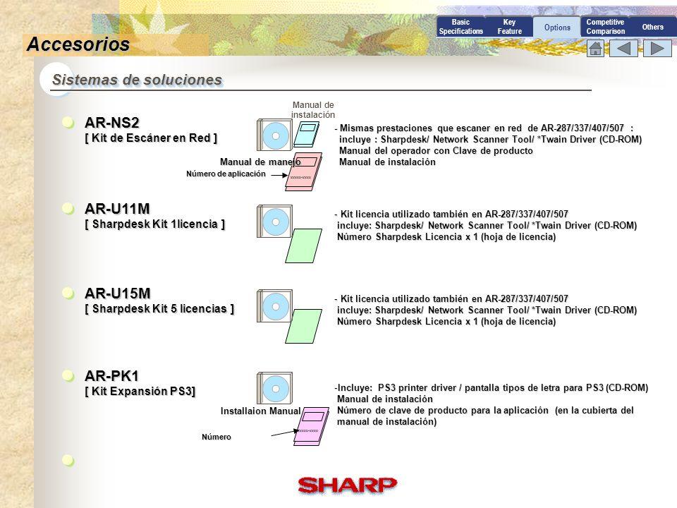 Options Sistemas de Expansión AR-EF1 [ Módulo Escaner/Dual Scan Pass Feeder ] - Resolución de escaneo : 600 x 600 dpi (256 graduaciones) - Velocidad :
