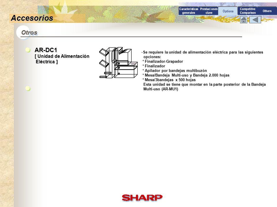 Options Sistemas de soluciones Competitive Comparison Others Basic Specifications Key FeatureAR-NS2 [ Kit de Escáner en Red ] - Mismas prestaciones que escaner en red de AR-287/337/407/507 : incluye : Sharpdesk/ Network Scanner Tool/ *Twain Driver (CD-ROM) incluye : Sharpdesk/ Network Scanner Tool/ *Twain Driver (CD-ROM) Manual del operador con Clave de producto Manual del operador con Clave de producto Manual de instalación Manual de instalación xxxxx-xxxx Número de aplicación AR-U11M [ Sharpdesk Kit 1licencia ] - Kit licencia utilizado también en AR-287/337/407/507 incluye: Sharpdesk/ Network Scanner Tool/ *Twain Driver (CD-ROM) incluye: Sharpdesk/ Network Scanner Tool/ *Twain Driver (CD-ROM) Número Sharpdesk Licencia x 1 (hoja de licencia) Número Sharpdesk Licencia x 1 (hoja de licencia) AR-PK1 [ Kit Expansión PS3] -Incluye: PS3 printer driver / pantalla tipos de letra para PS3 (CD-ROM) Manual de instalación Manual de instalación Número de clave de producto para la aplicación (en la cubierta del Número de clave de producto para la aplicación (en la cubierta del manual de instalación) manual de instalación) AR-U15M [ Sharpdesk Kit 5 licencias ] - Kit licencia utilizado también en AR-287/337/407/507 incluye: Sharpdesk/ Network Scanner Tool/ *Twain Driver (CD-ROM) incluye: Sharpdesk/ Network Scanner Tool/ *Twain Driver (CD-ROM) Número Sharpdesk Licencia x 1 (hoja de licencia) Número Sharpdesk Licencia x 1 (hoja de licencia) xxxxx-xxxx Manual de manejo Manual de instalación Installaion Manual Número Número Accesorios