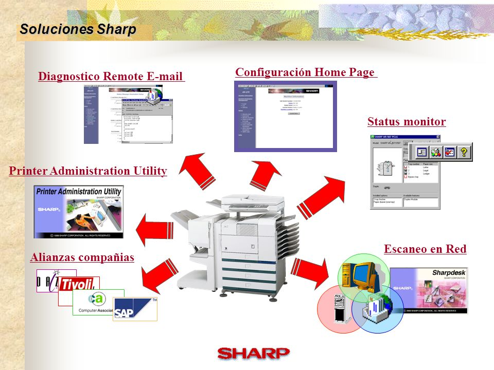 Competitive Comparison Basic Specifications Key Feature OptionsOthers Utilidades red SHARP Soluciones Sharp