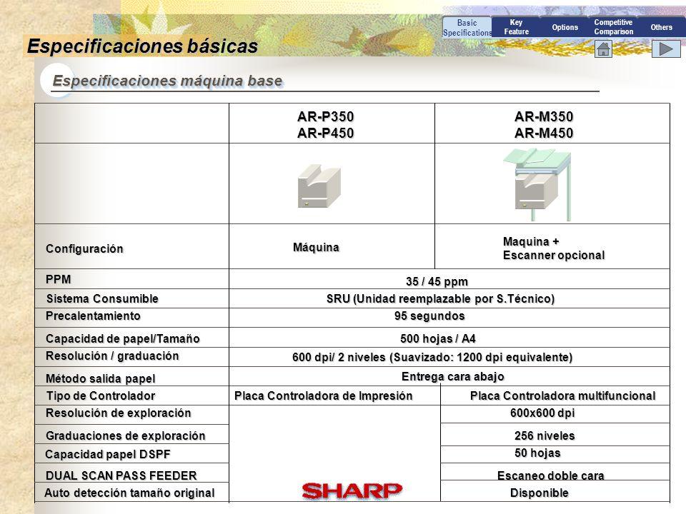 Basic Specifications Options Competitive Comparison Others Especificaciones básicas AR-M350AR-M450AR-P350AR-P450 Sistema Consumible Configuración Especificaciones máquina base PPM Precalentamiento Capacidad de papel/Tamaño Resolución / graduación Método salida papel Tipo de Controlador Resolución de exploración Graduaciones de exploración Capacidad papel DSPF Capacidad papel DSPF DUAL SCAN PASS FEEDER Auto detección tamaño original SRU (Unidad reemplazable por S.Técnico) 35 / 45 ppm 500 hojas / A4 600 dpi/ 2 niveles (Suavizado: 1200 dpi equivalente) Entrega cara abajo Placa Controladora de Impresión 600x600 dpi 600x600 dpi 256 niveles 50 hojas Escaneo doble cara Disponible Placa Controladora multifuncional Máquina Maquina + Escanner opcional 95 segundos Key Feature