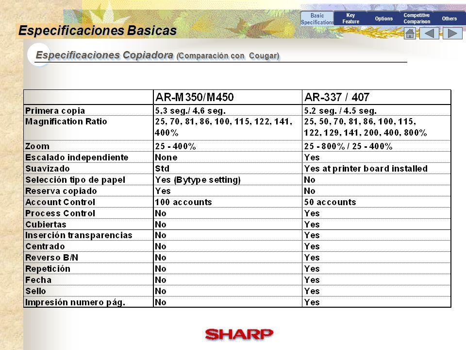 Competitive Comparison Network Scanner Tool Basic Specifications Key Feature OptionsOthers Documentos a Escritorio Con esta utilidad, se reciben documentos al escritorio sin tener que pasar por un servidor, a traves de SharpDesk.