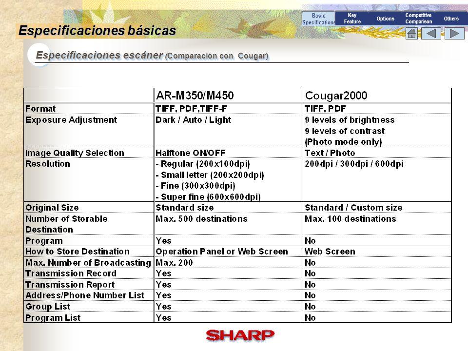 Competitive Comparison SharpDeskSharpDesk Basic Specifications Key Feature OptionsOthers Soluciones Documentales Almacenamiento de archivos Muestra los archivos guardados mediante directorio organizado y guia al usuario para buscar los archivos a través de SharpDesk.