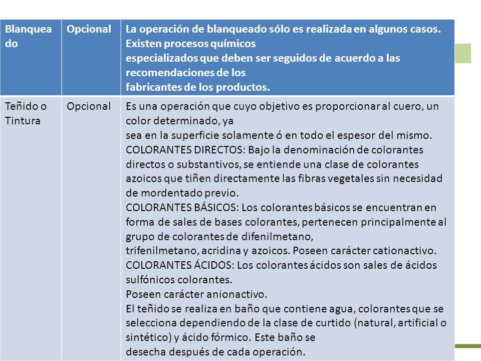 Blanquea do OpcionalLa operación de blanqueado sólo es realizada en algunos casos.