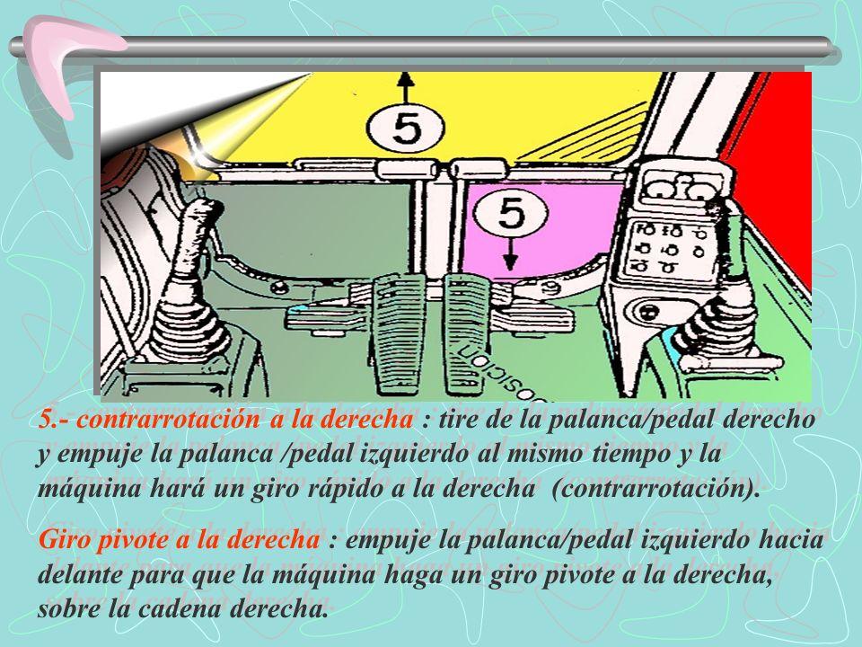 Indicador de velocidad de motor.Gire este dial para controlar la velocidad del motor (rpm).