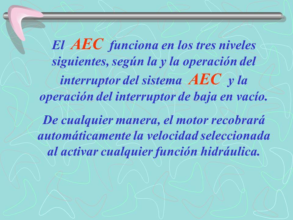 Nivel uno : Interruptor de AEC desconectado.Interruptor manual de baja en vacío desactivado.