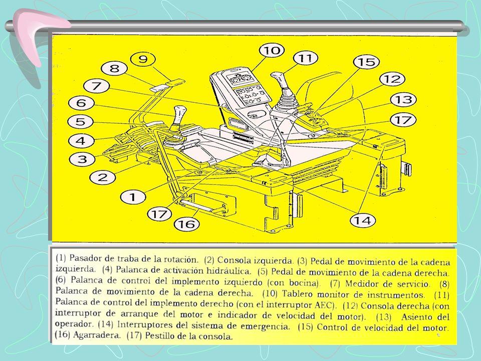 TABLERO MONITOR ELÉCTRICO EL TABLERO MONITOR ELECTRÓNICO CONSTA DE UNA ALARMA DE ACCIÓN, UNA LUZ DE ACCIÓN (1) Y UN TABLERO DE MONITOR (2) CON INDICADORES INDIVIDUALES POR CADA SISTEMA DE LA MÁQUINA QUE SE INDICA EN EL TABLERO.