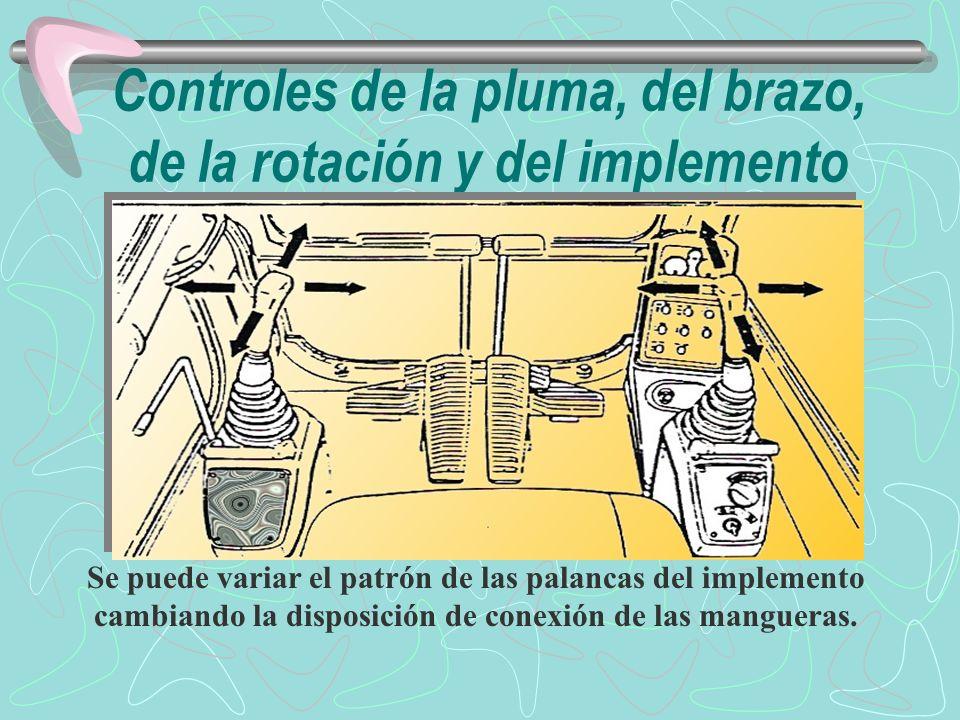(A)Sistema SAE.(B)Sistema MHI. (C)Sistema KOB. (D)Sistema estándar para retroexcavadora cargadora.