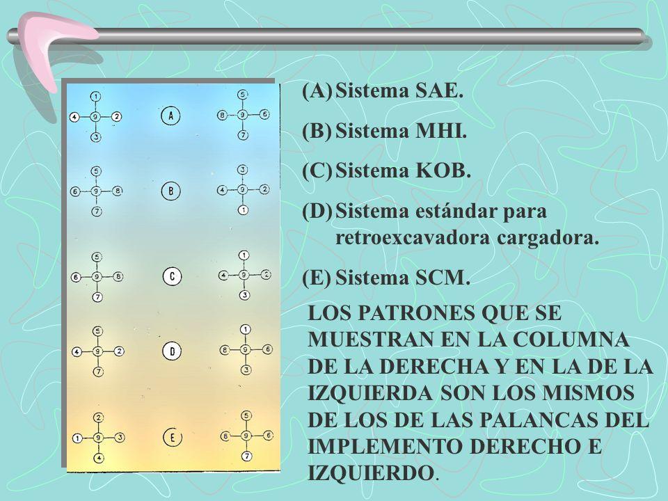 (A)Sistema SAE. (B)Sistema MHI. (C)Sistema KOB. (D)Sistema estándar para retroexcavadora cargadora. (E)Sistema SCM. LOS PATRONES QUE SE MUESTRAN EN LA