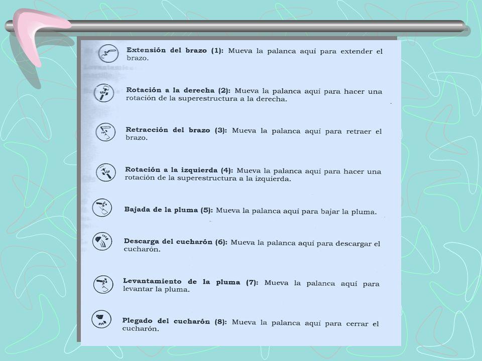 CUANDO SE SUELTA LA PALANCA DE CUALQUIER POSICIÓN, REGRESARÁ A LA POSICIÓN FIJA (9).