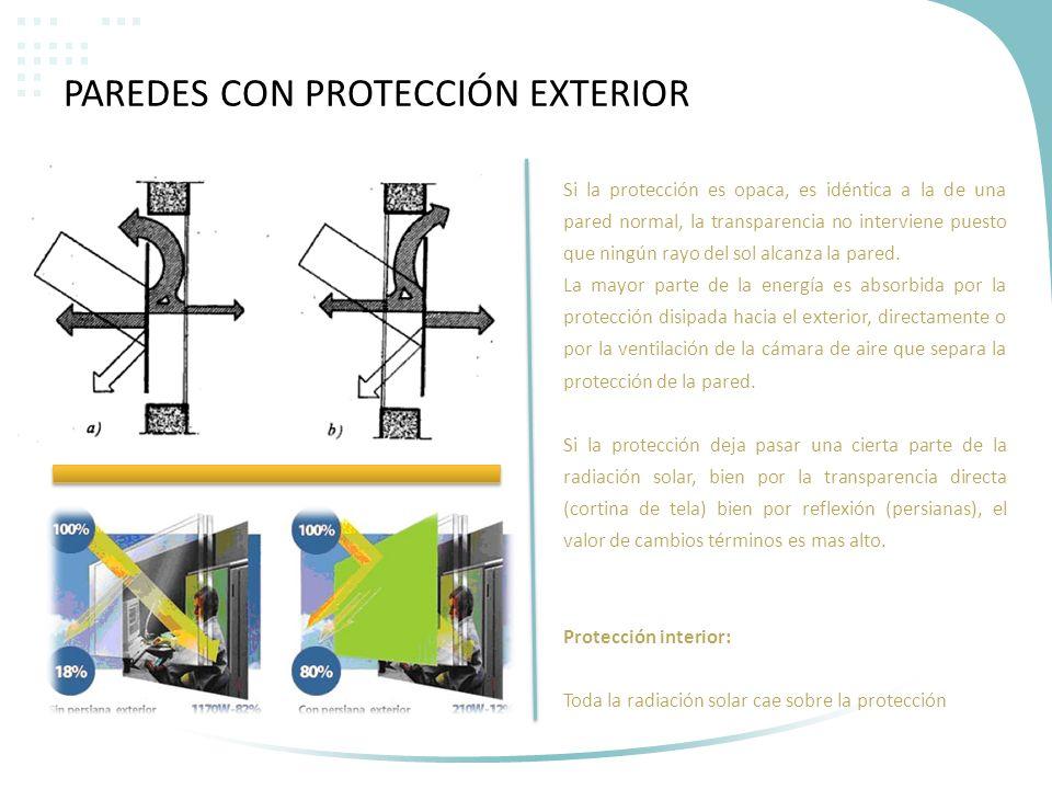 PAREDES CON PROTECCIÓN EXTERIOR Si la protección es opaca, es idéntica a la de una pared normal, la transparencia no interviene puesto que ningún rayo