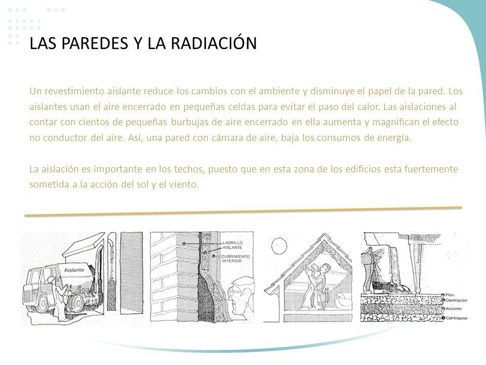 Un revestimiento aislante reduce los cambios con el ambiente y disminuye el papel de la pared. Los aislantes usan el aire encerrado en pequeñas celdas