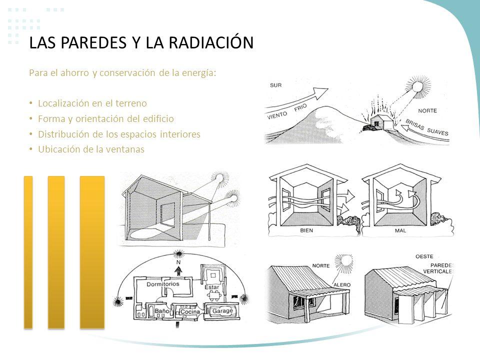 Para el ahorro y conservación de la energía: Localización en el terreno Forma y orientación del edificio Distribución de los espacios interiores Ubica