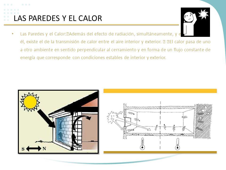 Las Paredes y el Calor: Además del efecto de radiación, simultáneamente, y en paralelo con él, existe el de la transmisión de calor entre el aire inte