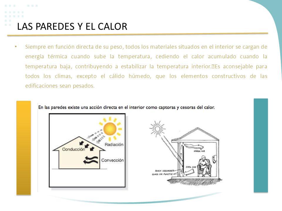 LAS PAREDES Y EL CALOR Siempre en función directa de su peso, todos los materiales situados en el interior se cargan de energía térmica cuando sube la