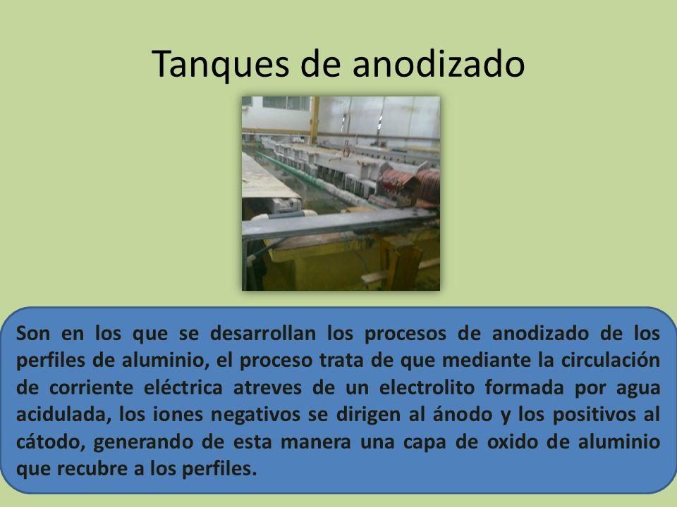 Tanques de anodizado Son en los que se desarrollan los procesos de anodizado de los perfiles de aluminio, el proceso trata de que mediante la circulac