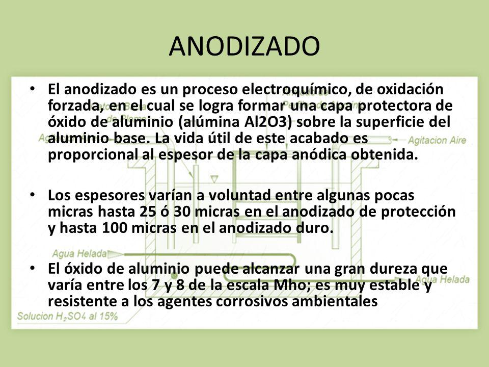 ANODIZADO El anodizado es un proceso electroquímico, de oxidación forzada, en el cual se logra formar una capa protectora de óxido de aluminio (alúmina Al2O3) sobre la superficie del aluminio base.