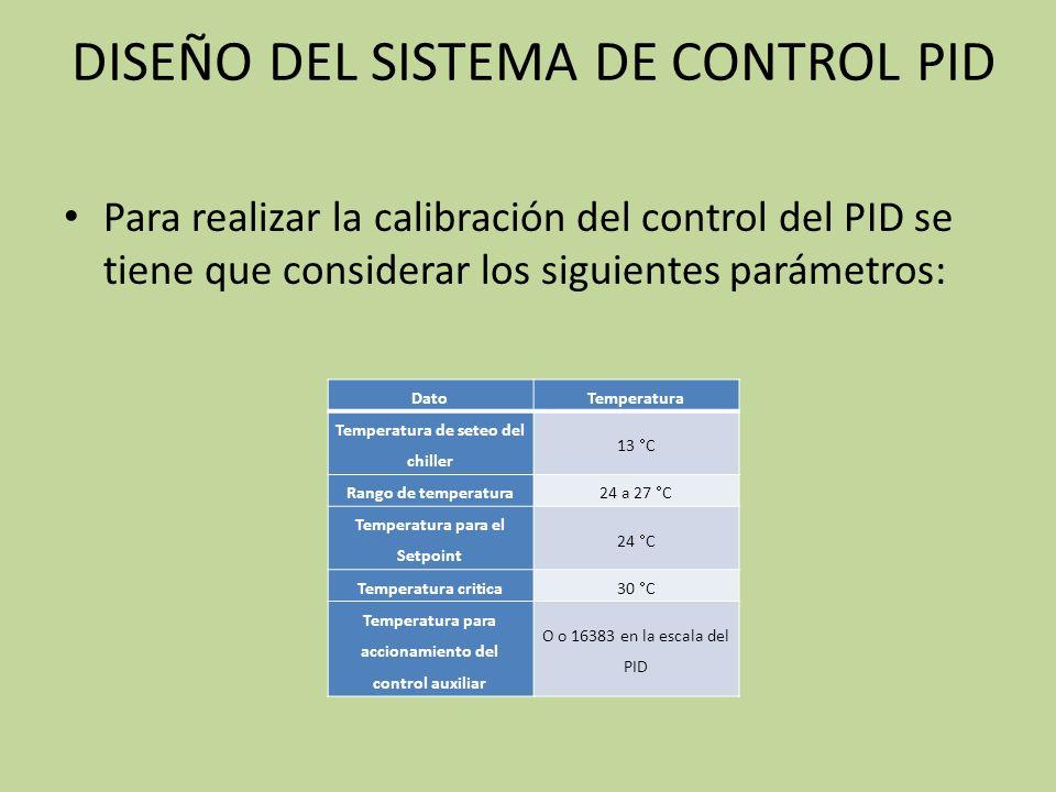 Para realizar la calibración del control del PID se tiene que considerar los siguientes parámetros: DISEÑO DEL SISTEMA DE CONTROL PID DatoTemperatura
