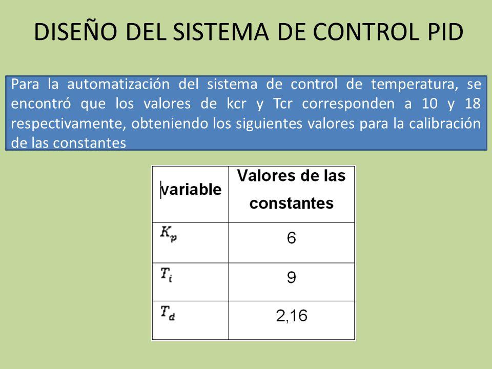 Para la automatización del sistema de control de temperatura, se encontró que los valores de kcr y Tcr corresponden a 10 y 18 respectivamente, obtenie