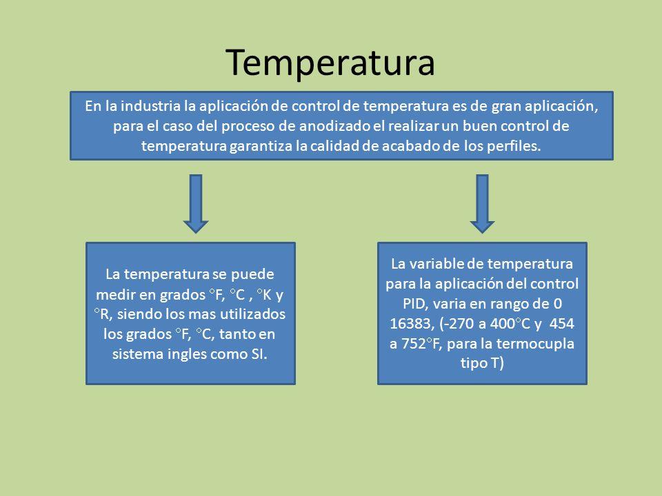 Temperatura En la industria la aplicación de control de temperatura es de gran aplicación, para el caso del proceso de anodizado el realizar un buen control de temperatura garantiza la calidad de acabado de los perfiles.