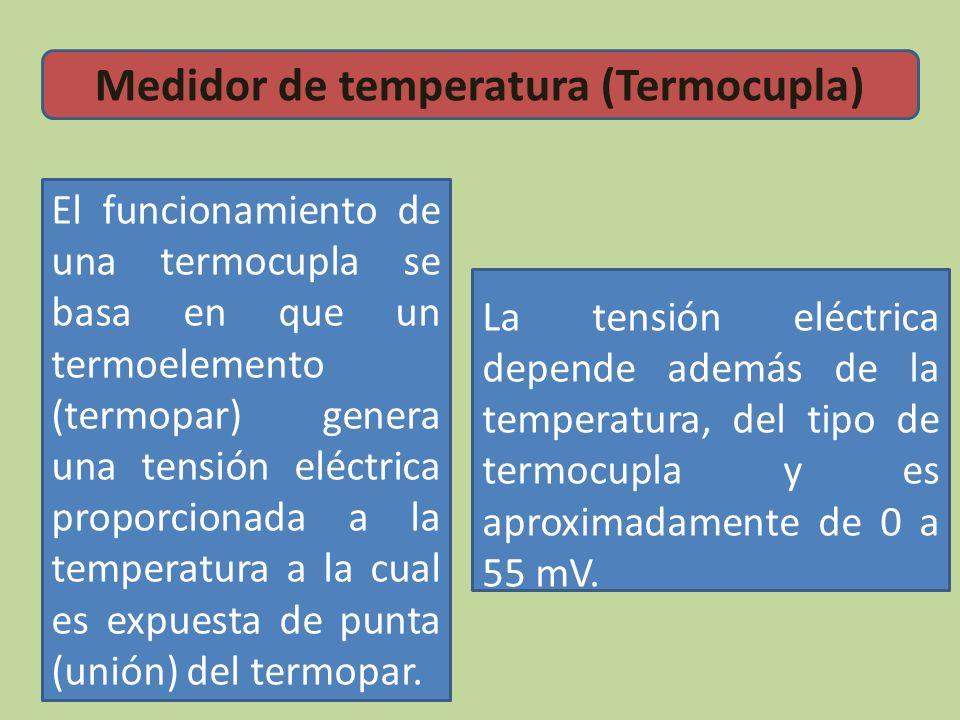 El funcionamiento de una termocupla se basa en que un termoelemento (termopar) genera una tensión eléctrica proporcionada a la temperatura a la cual es expuesta de punta (unión) del termopar.