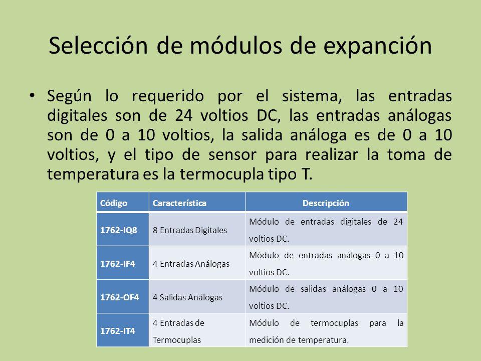 Según lo requerido por el sistema, las entradas digitales son de 24 voltios DC, las entradas análogas son de 0 a 10 voltios, la salida análoga es de 0