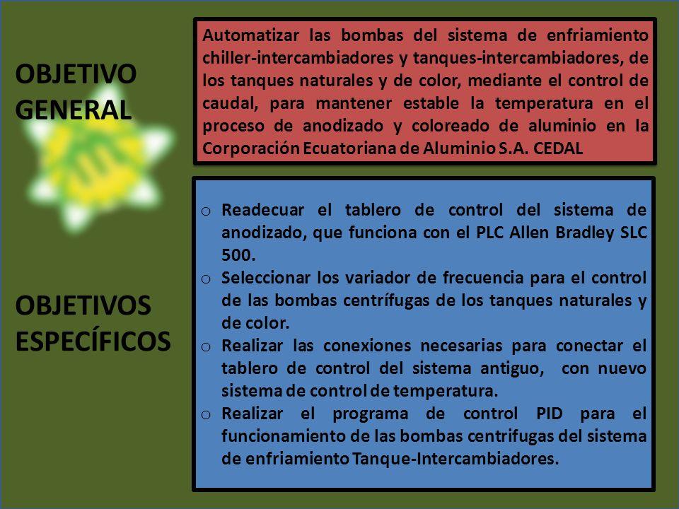 o Seleccionar el PLC adecuado para la automatización de las bombas del sistema de enfriamiento Chiller- Intercambiadores.