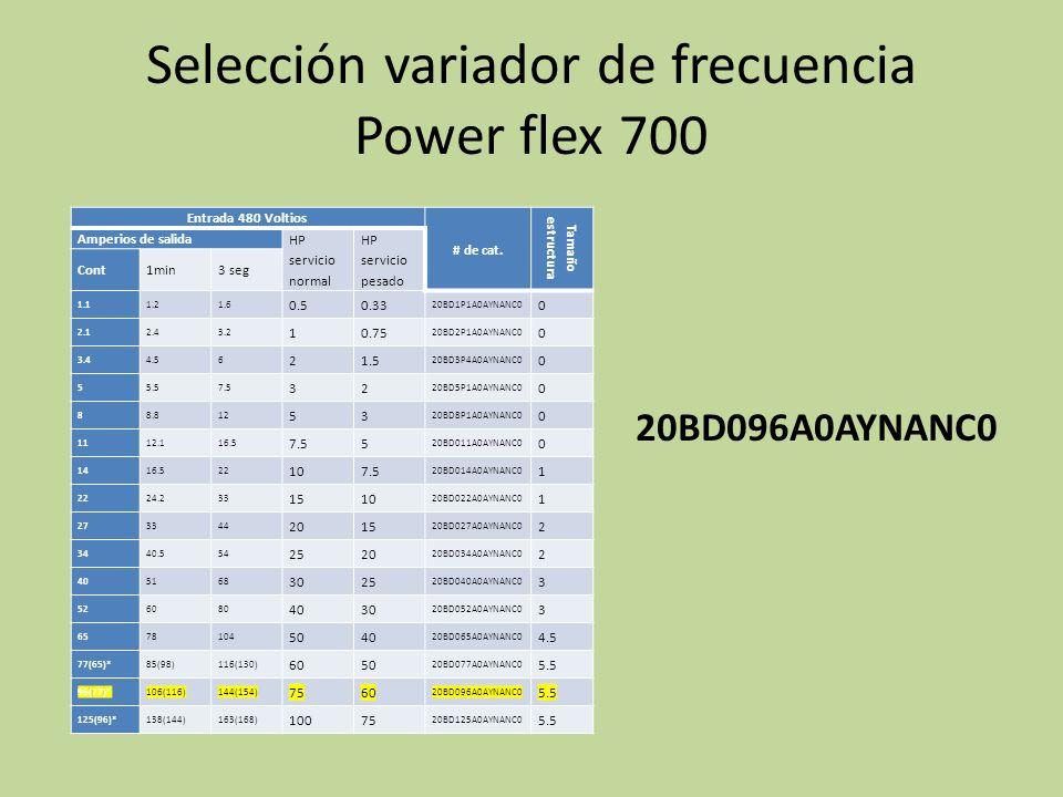 Selección variador de frecuencia Power flex 700 Entrada 480 Voltios # de cat. Tamaño estructura Amperios de salida HP servicio normal HP servicio pesa