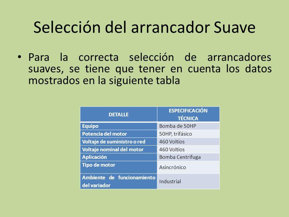 Selección del arrancador Suave Para la correcta selección de arrancadores suaves, se tiene que tener en cuenta los datos mostrados en la siguiente tab