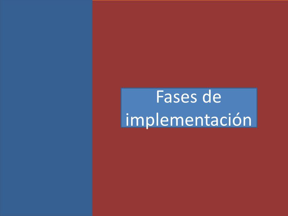 Fases de implementación