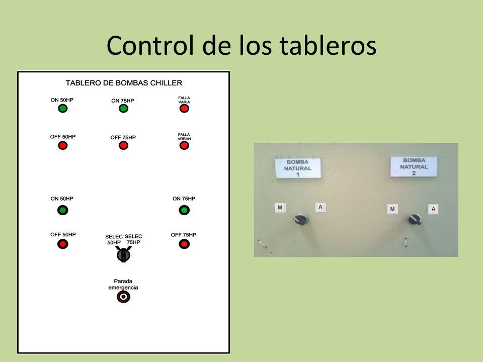 Control de los tableros