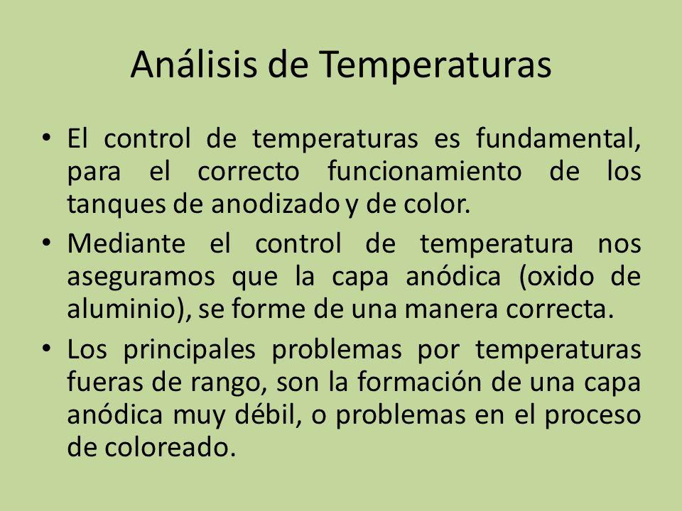 Análisis de Temperaturas El control de temperaturas es fundamental, para el correcto funcionamiento de los tanques de anodizado y de color. Mediante e