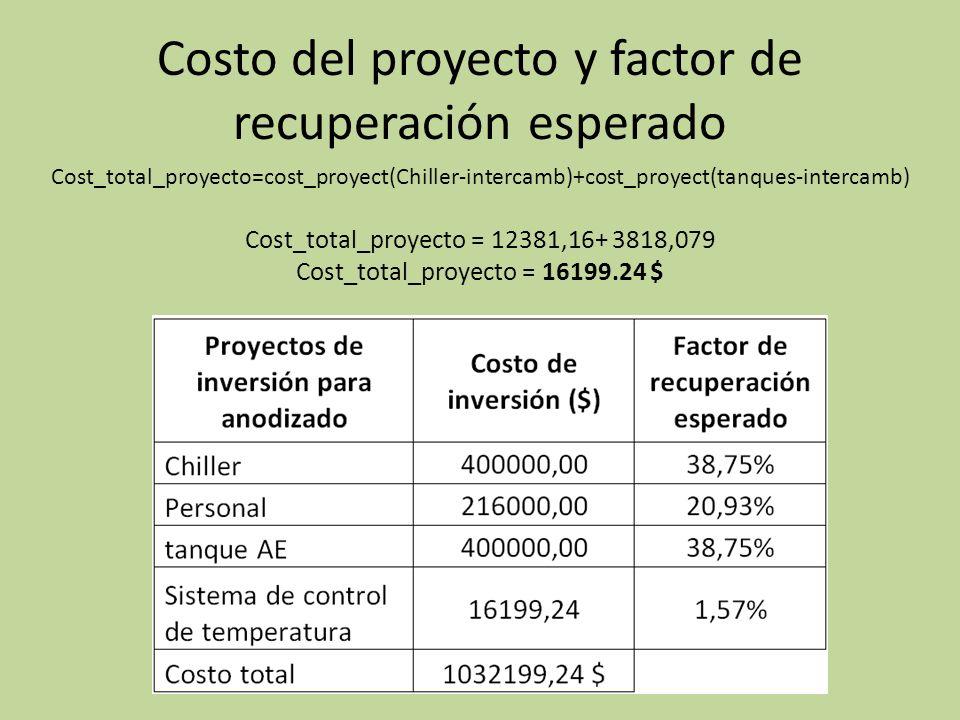 Costo del proyecto y factor de recuperación esperado Cost_total_proyecto=cost_proyect(Chiller-intercamb)+cost_proyect(tanques-intercamb) Cost_total_pr