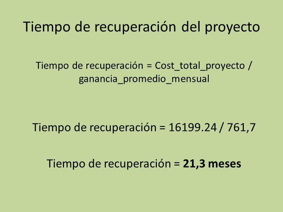 Tiempo de recuperación del proyecto Tiempo de recuperación = Cost_total_proyecto / ganancia_promedio_mensual Tiempo de recuperación = 16199.24 / 761,7 Tiempo de recuperación = 21,3 meses