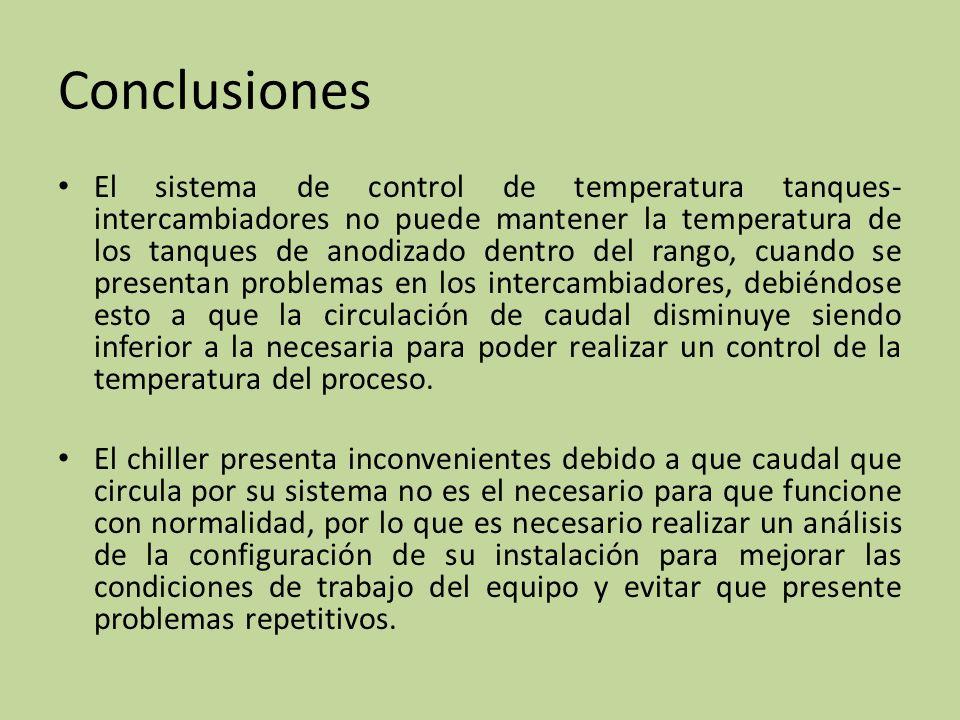 El sistema de control de temperatura tanques- intercambiadores no puede mantener la temperatura de los tanques de anodizado dentro del rango, cuando s