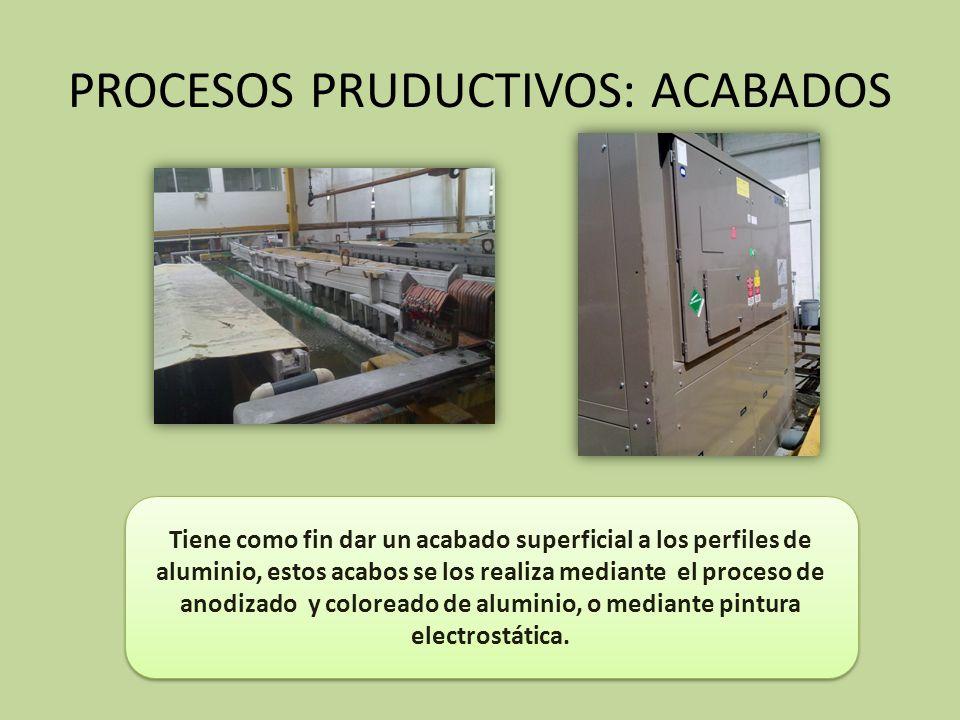 PROCESOS PRUDUCTIVOS: ACABADOS Tiene como fin dar un acabado superficial a los perfiles de aluminio, estos acabos se los realiza mediante el proceso de anodizado y coloreado de aluminio, o mediante pintura electrostática.