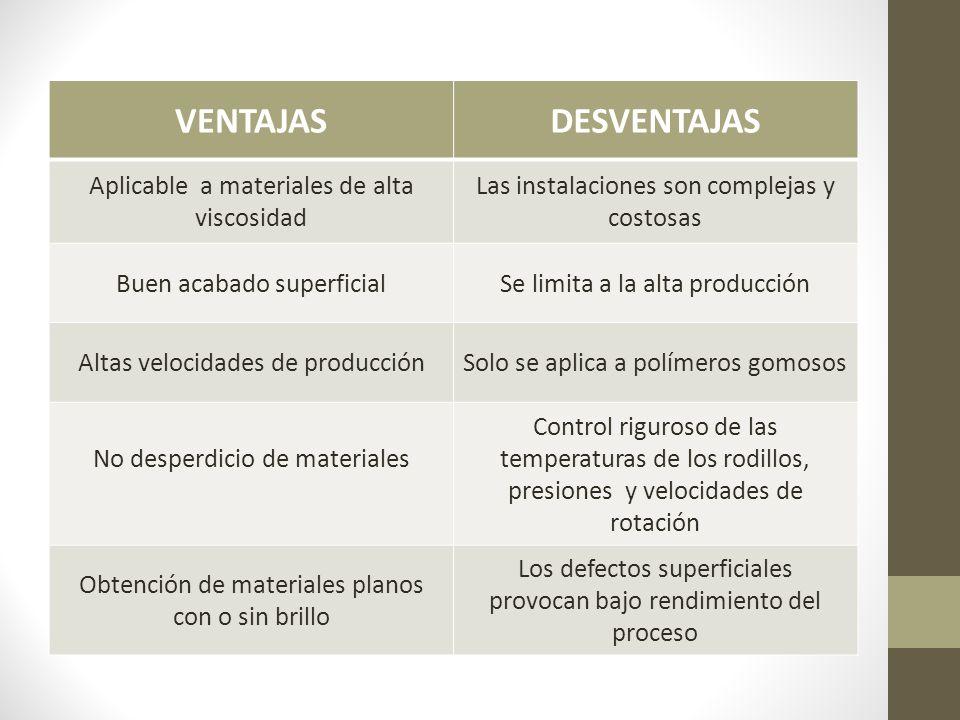 VENTAJASDESVENTAJAS Aplicable a materiales de alta viscosidad Las instalaciones son complejas y costosas Buen acabado superficialSe limita a la alta p