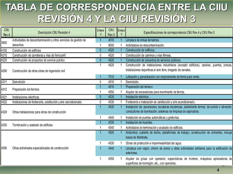 4 TABLA DE CORRESPONDENCIA ENTRE LA CIIU REVISIÓN 4 Y LA CIIU REVISIÓN 3