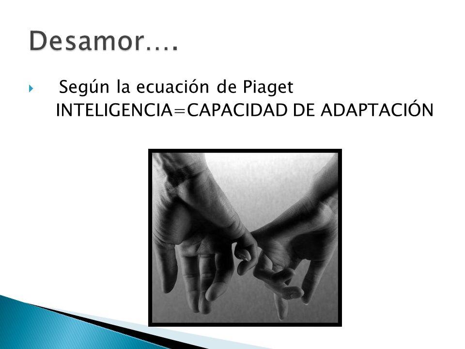 Según la ecuación de Piaget INTELIGENCIA=CAPACIDAD DE ADAPTACIÓN